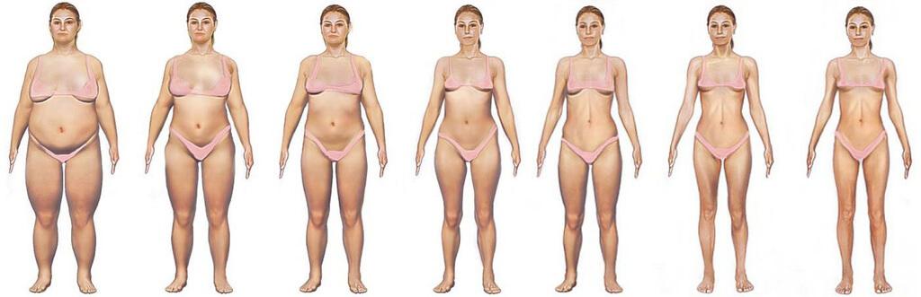 perte de poids dame