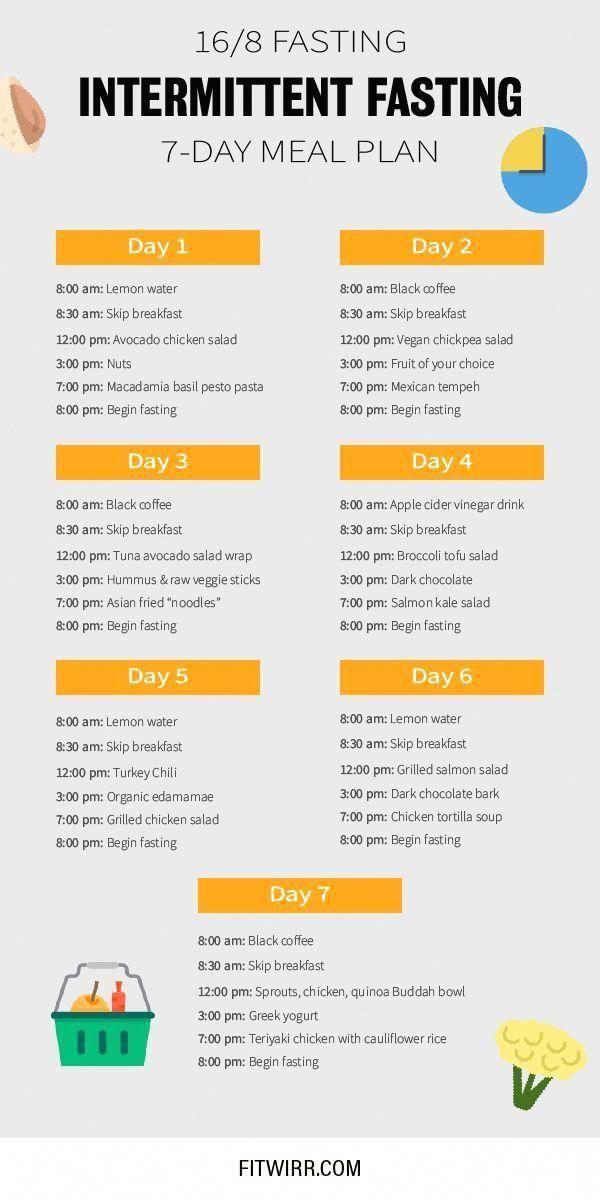 hooponopono pour perdre du poids chad dukes perte de poids