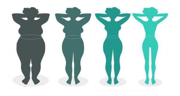Henry Cavill perdre du poids piercing du ventre de perte de poids