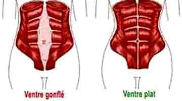 Polypes du côlon symptômes perte de poids saturation de la perte de poids