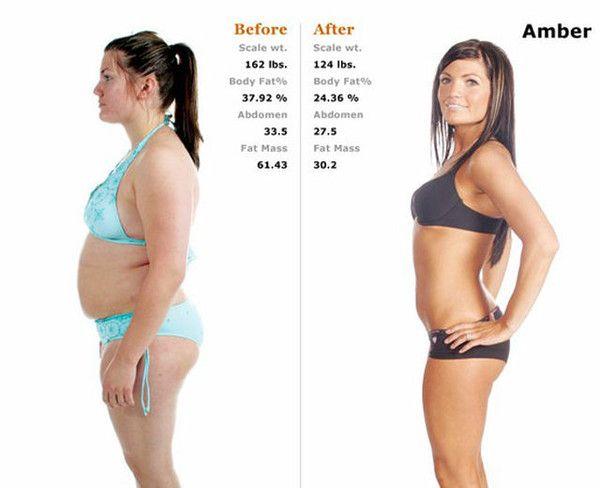 perte de poids slimfast une semaine perdre la graisse du ventre wikipedia