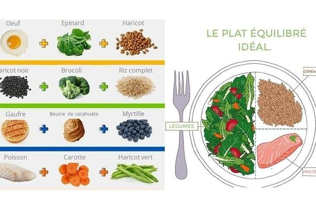 comment manger plus sainement et perdre du poids