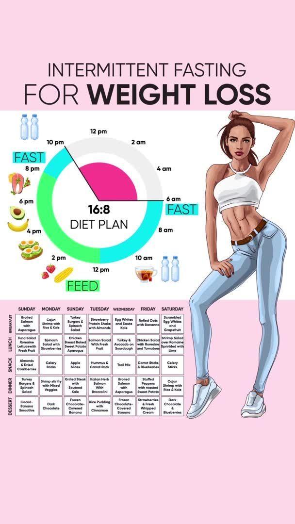 à quelle vitesse perdre du poids pendant lallaitement astuces minceur du corps
