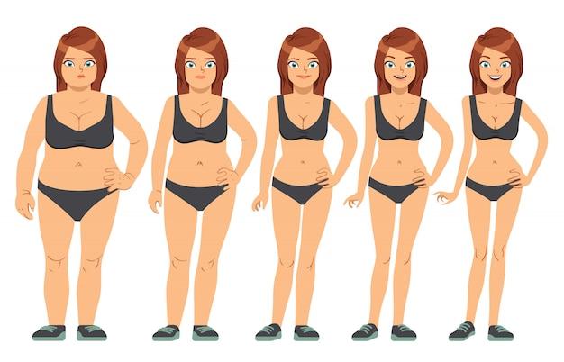 illustration avant et après la perte de poids meilleure application pour suivre les progrès de la perte de poids