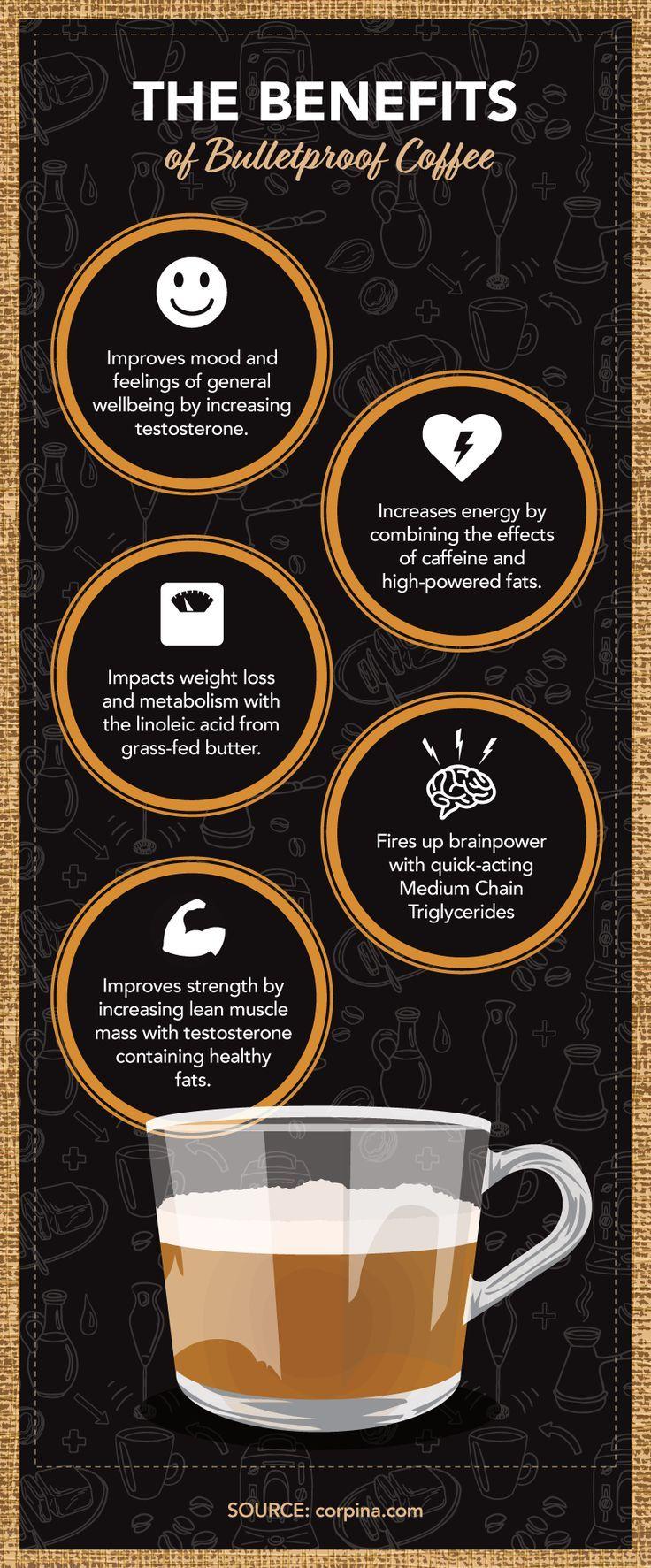 convient aux résultats de la combustion des graisses sur 30 jours
