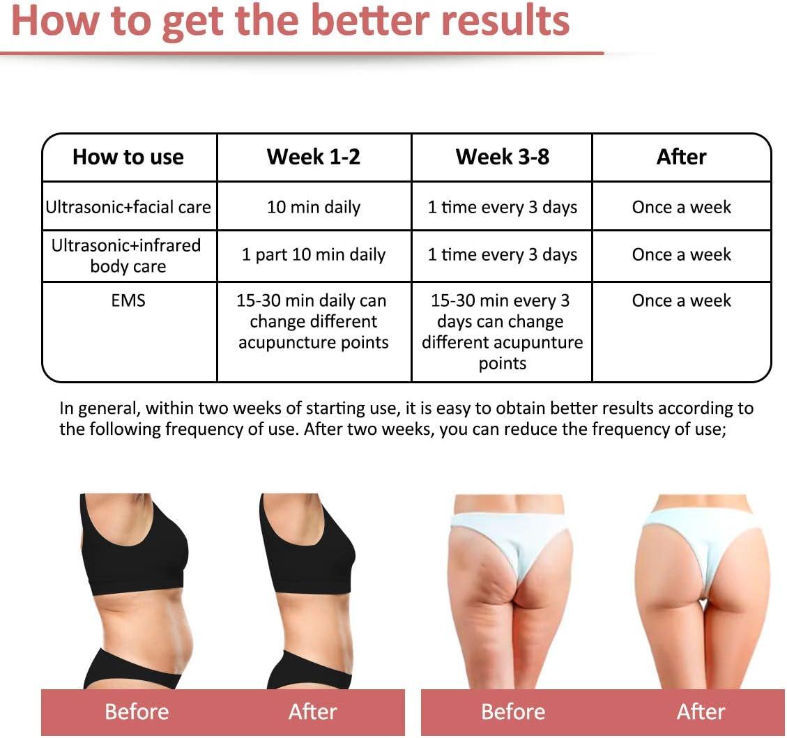la cerise vous aide-t-elle à perdre du poids des vêtements qui vous font perdre du poids