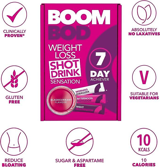Boombod avis () – Peut-on perdre du poids en 7 jours ?
