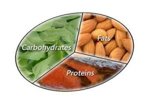 moyens éprouvés de perdre la graisse du ventre tenace