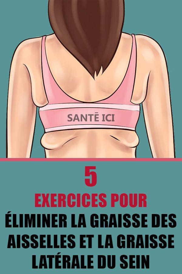 parfum perte de poids