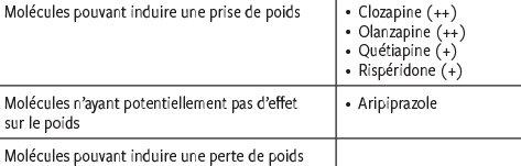Abilify - Utilisations, Effets secondaires, Interactions - communaute-hrf.fr