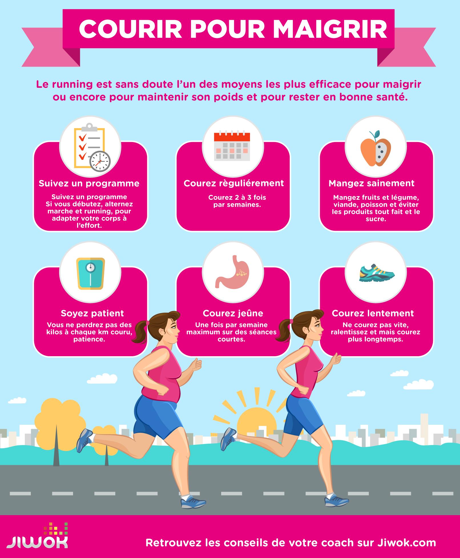 le furosémide aide à perdre du poids