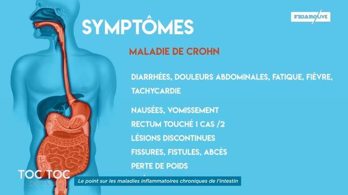 signes et symptômes de perte de poids de copd