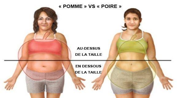 perdre du poids avant de se refroidir