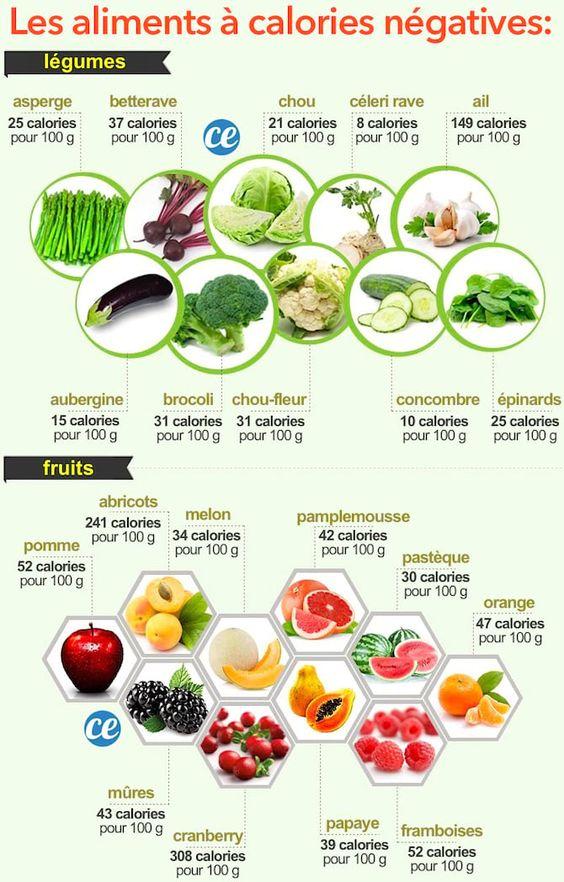 ne mangez pas tard pour perdre du poids