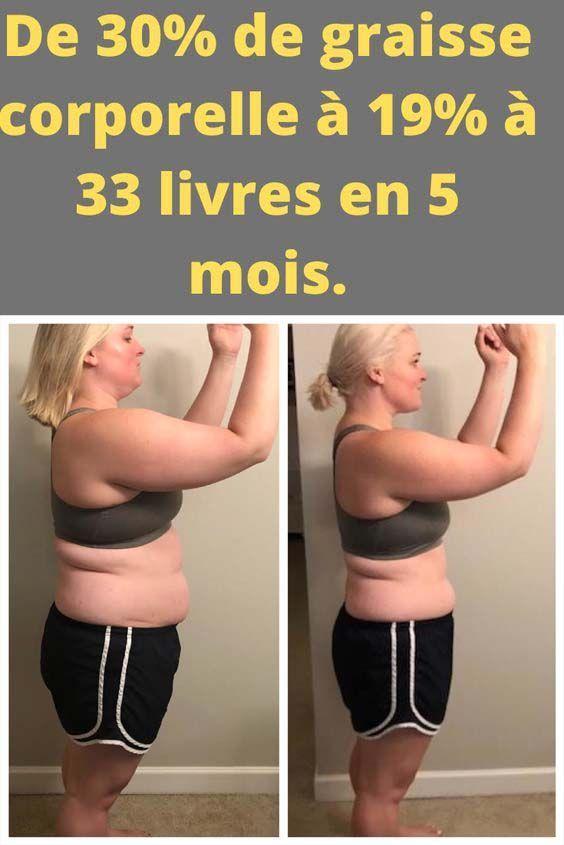 Avonex provoque-t-il une perte de poids