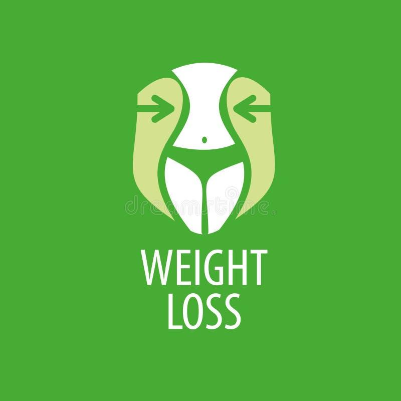 pouvez-vous perdre du poids en faisant des poids perdre du poids fa