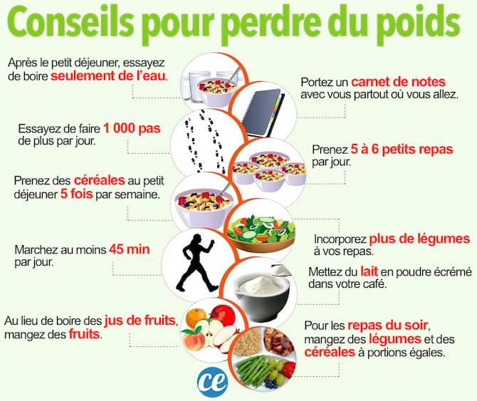 comment mesurer les portions pour perdre du poids gros brûleurs de graisse