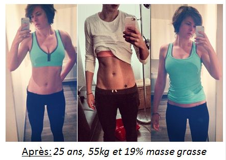 progression de la perte de graisse