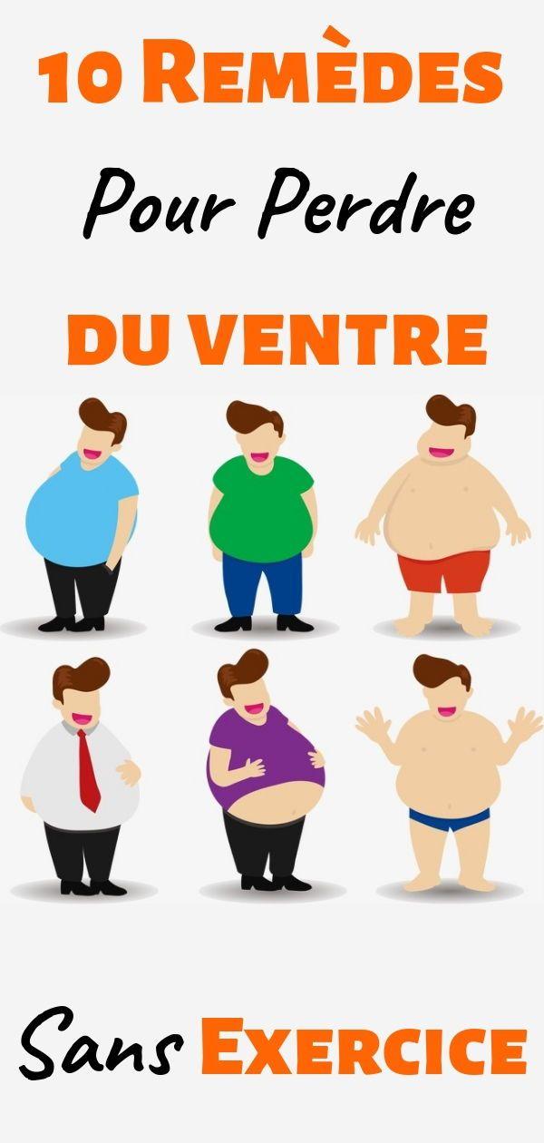 à quelle vitesse perdre du poids pendant lallaitement loestrin 24 fe examine la perte de poids