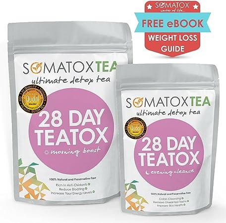 teatox perte de graisse