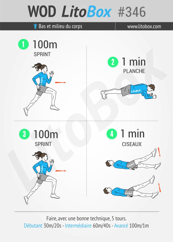 sprints pour brûler la graisse corporelle