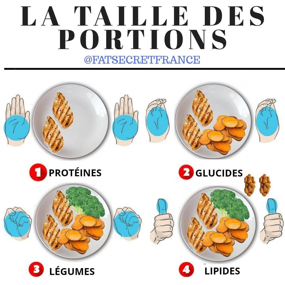 guide des restaurants pour perdre du poids combustion des graisses pour la ménopause