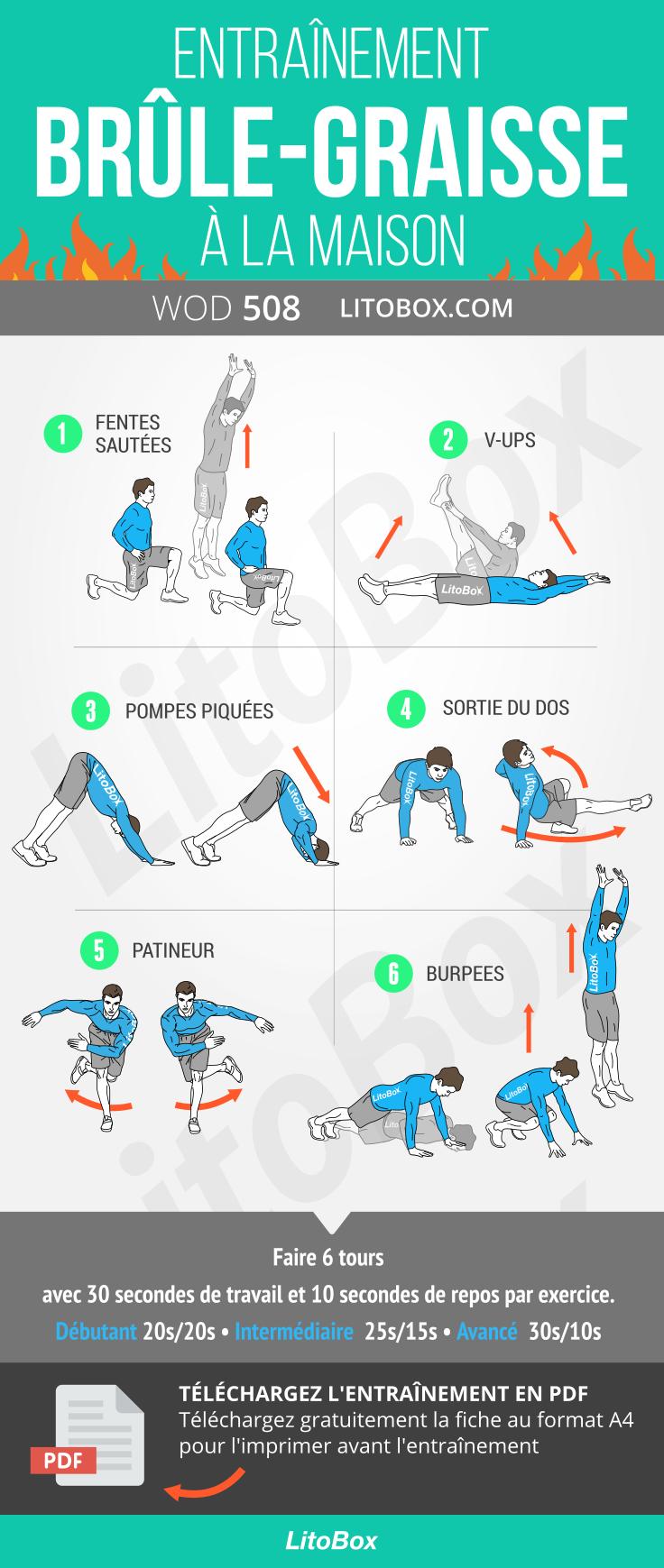 L'entraînement par intervalles, peu efficace pour perdre du poids