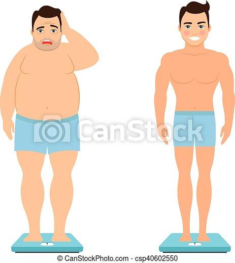 illustration avant et après la perte de poids exemples de contrat de perte de poids