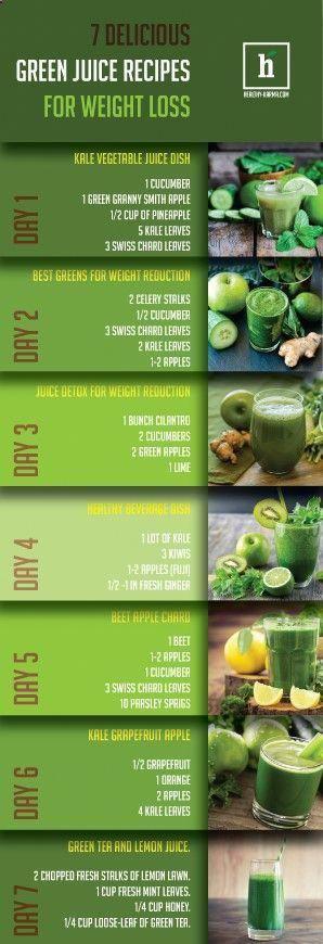 meilleure application de smoothie de perte de poids