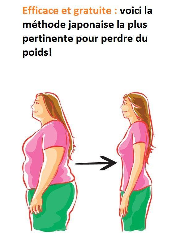 performix sst pour la perte de poids
