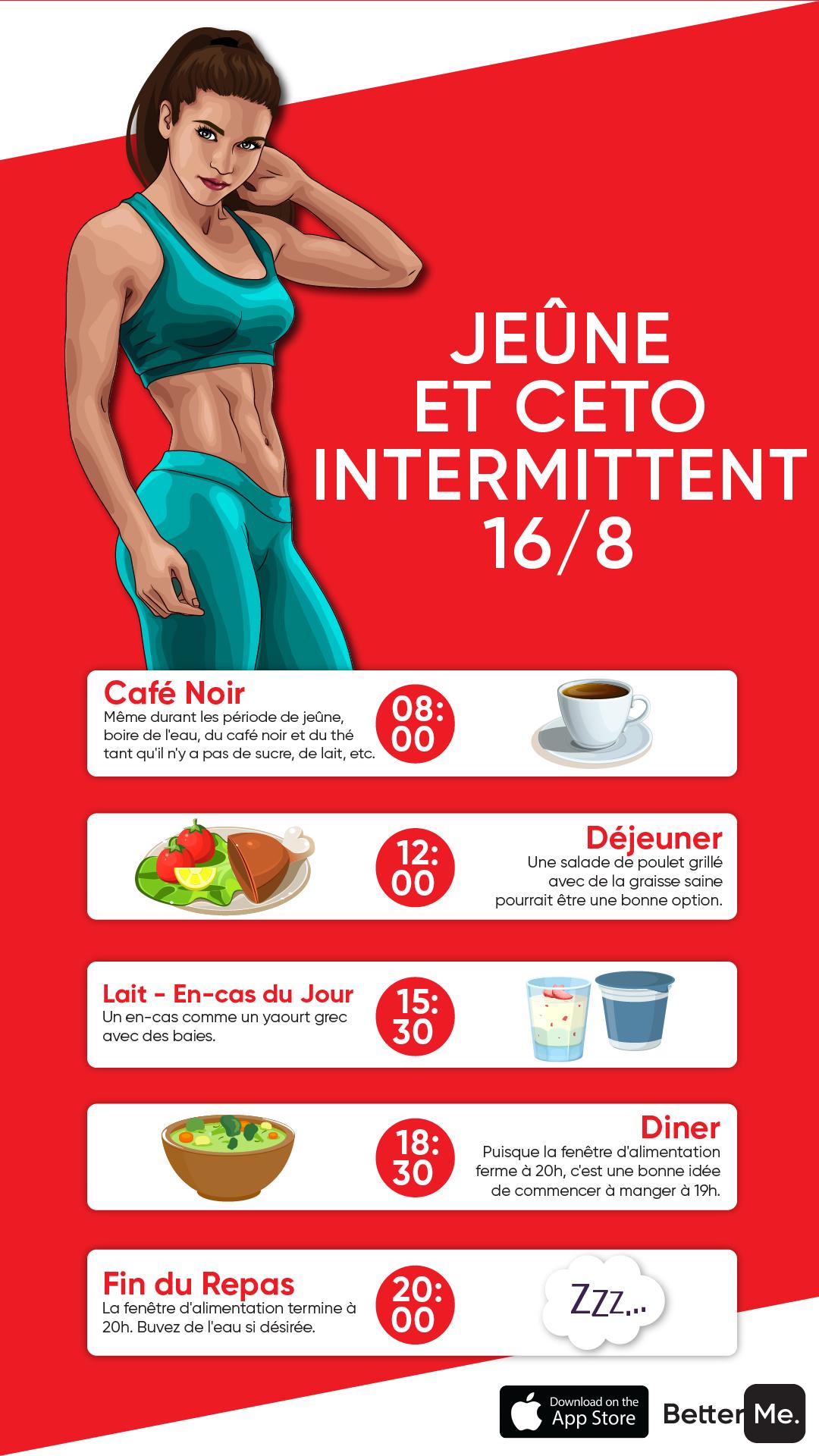 perte de poids en jours sp