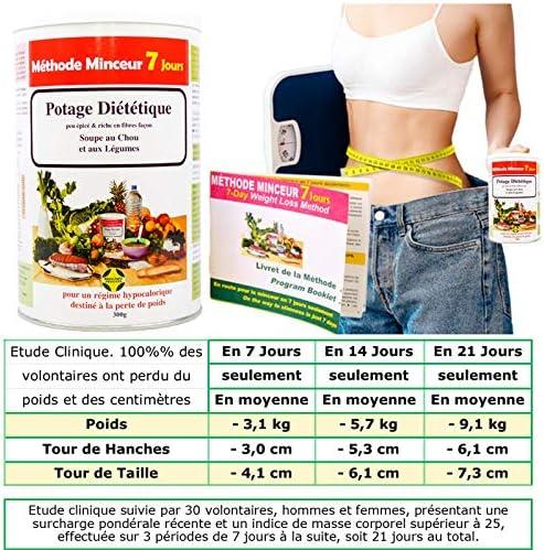 perte de poids maximale en 90 jours