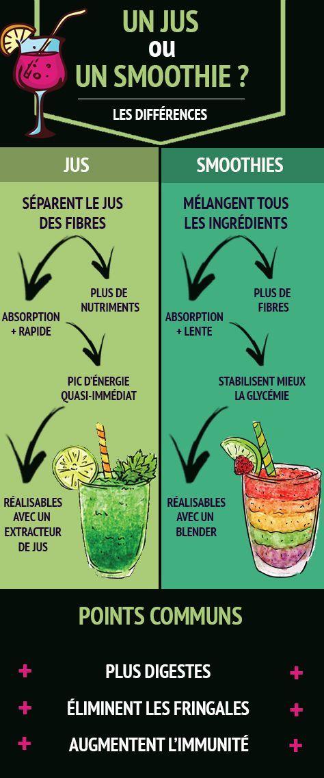15 boissons minceur pour perdre du poids