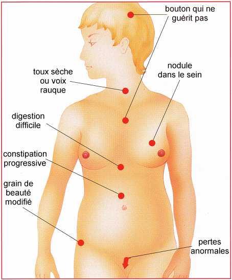 rétraction du mamelon après la perte de poids couette de perte de poids