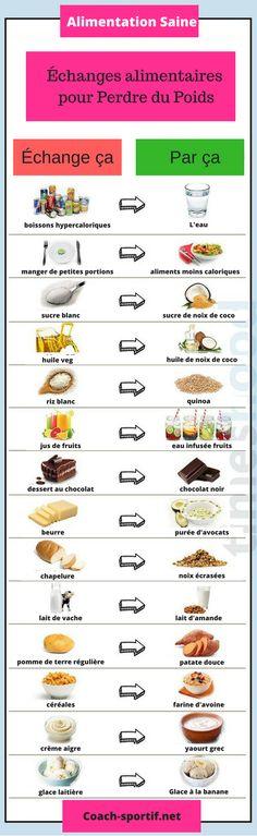 meilleurs moyens de perdre du poids 2021