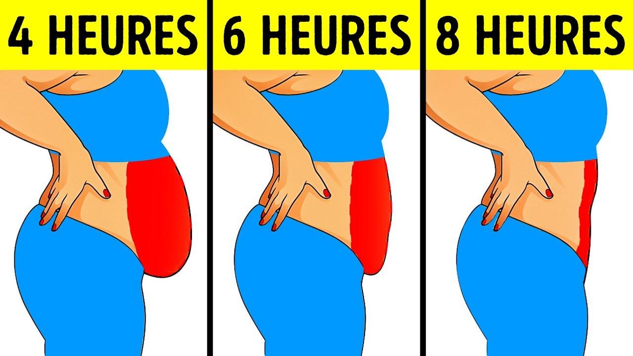 h pour perdre du poids perdre du poids après lolanzapine