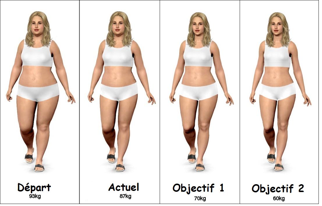 objectif de perte de poids raisonnable 2 mois