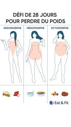 perte de poids dr hickory nc la perte de poids peut-elle entraîner des règles abondantes