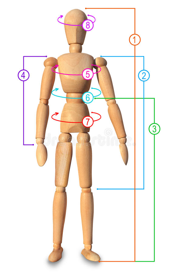 perte de poids de robot effets secondaires du brûleur de graisse dexamine
