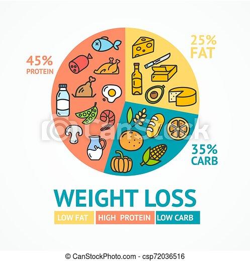 meilleur camp de perte de poids pour adultes