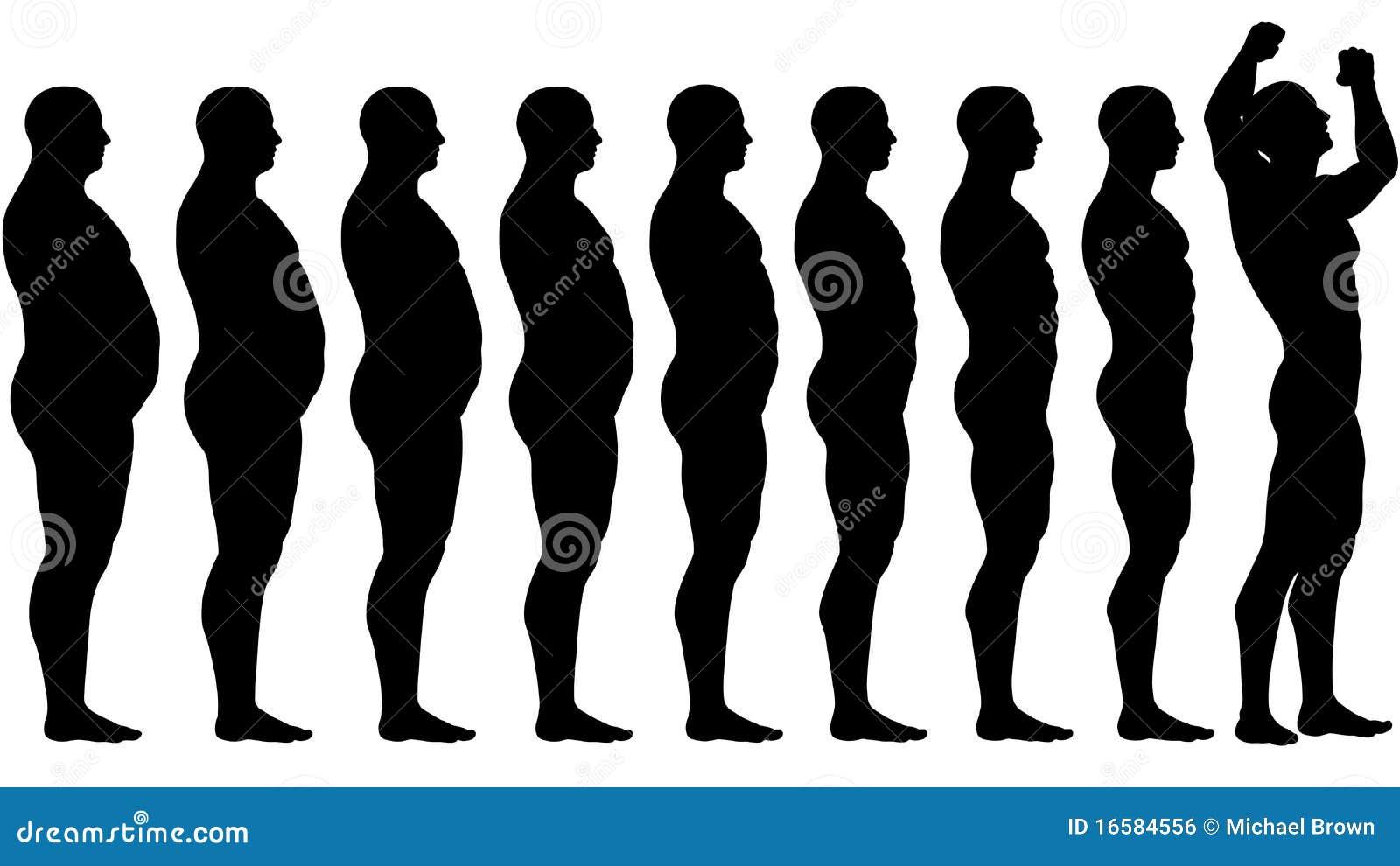 communauté de perte de graisse perdre du poids mais boire de la bière