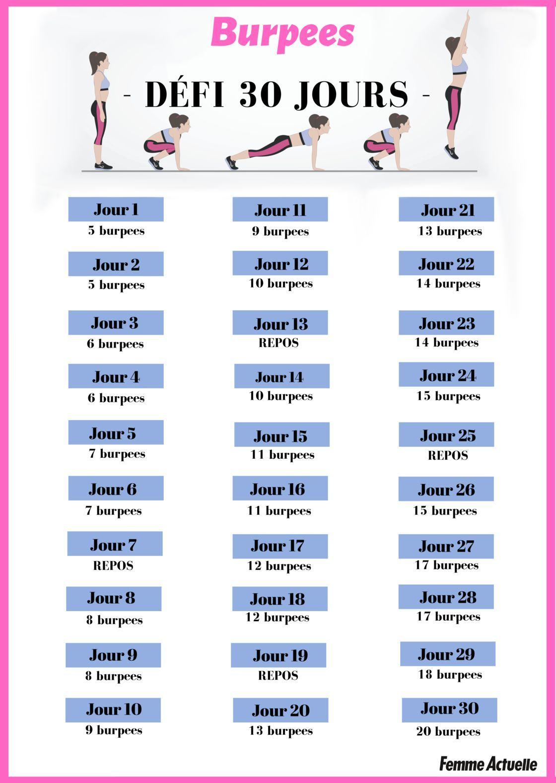 Défi de 30 jours de perte de graisse du ventre nettoie et presse brûle les graisses