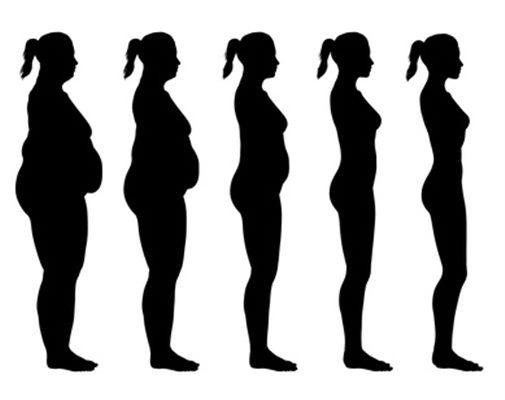Défi de 8 jours de perte de poids