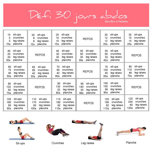 Défi de 30 jours de perte de graisse du ventre perdre la graisse du ventre et maigrir