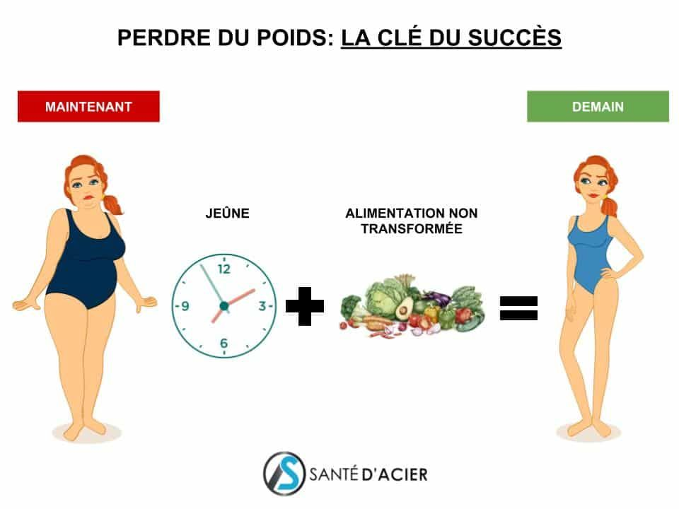 meilleurs résultats rapides de perte de poids