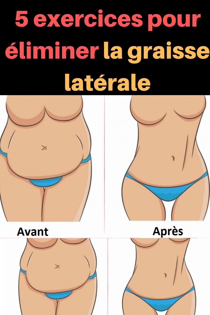 perdre de la graisse latérale et du gras dorsal