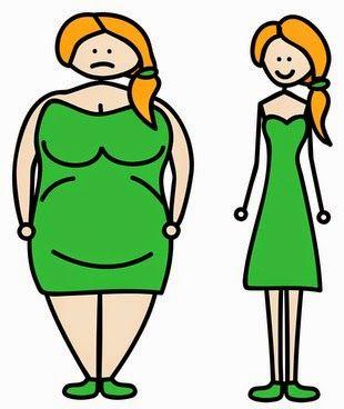exercices de conditionnement pour perdre du poids comment brûler les graisses dans votre cœur